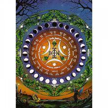 Moon Phase Calendar Blank Greetings Card